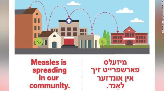 error translation of a measles leaflet