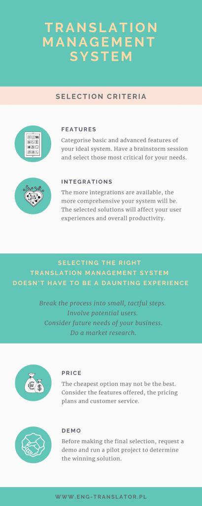translation management system iconographics