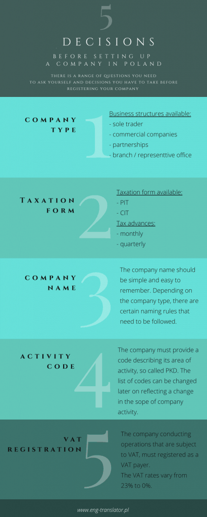 company formation in Poland - 5 key decisions