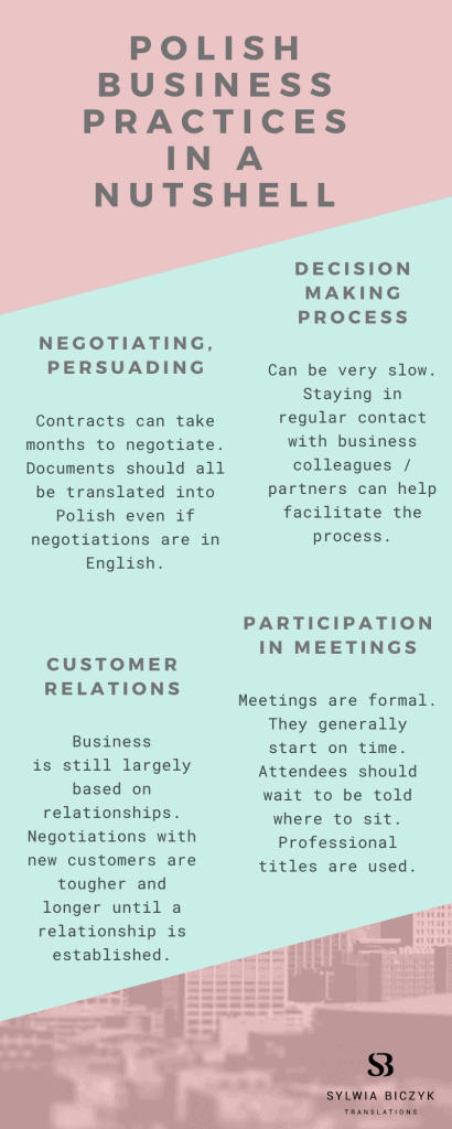 business practices in Poland