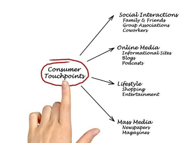 podejście prokonsumenckie nastronie wielojęzycznej